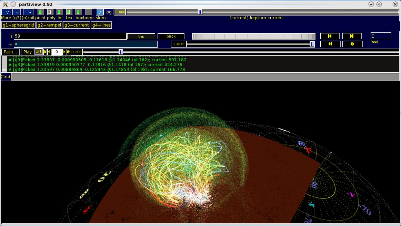 NCSA'S Advanced Visualization Laboratory